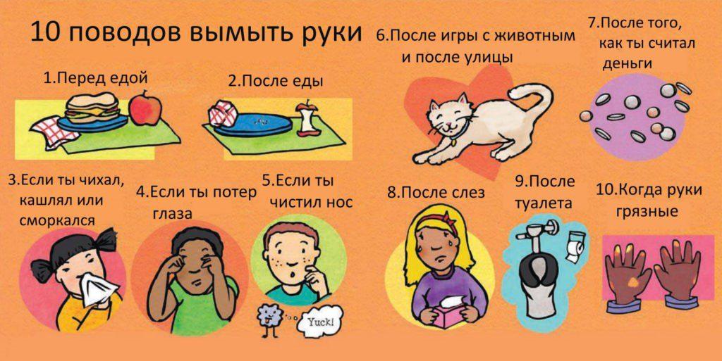 Золотые правила здоровья