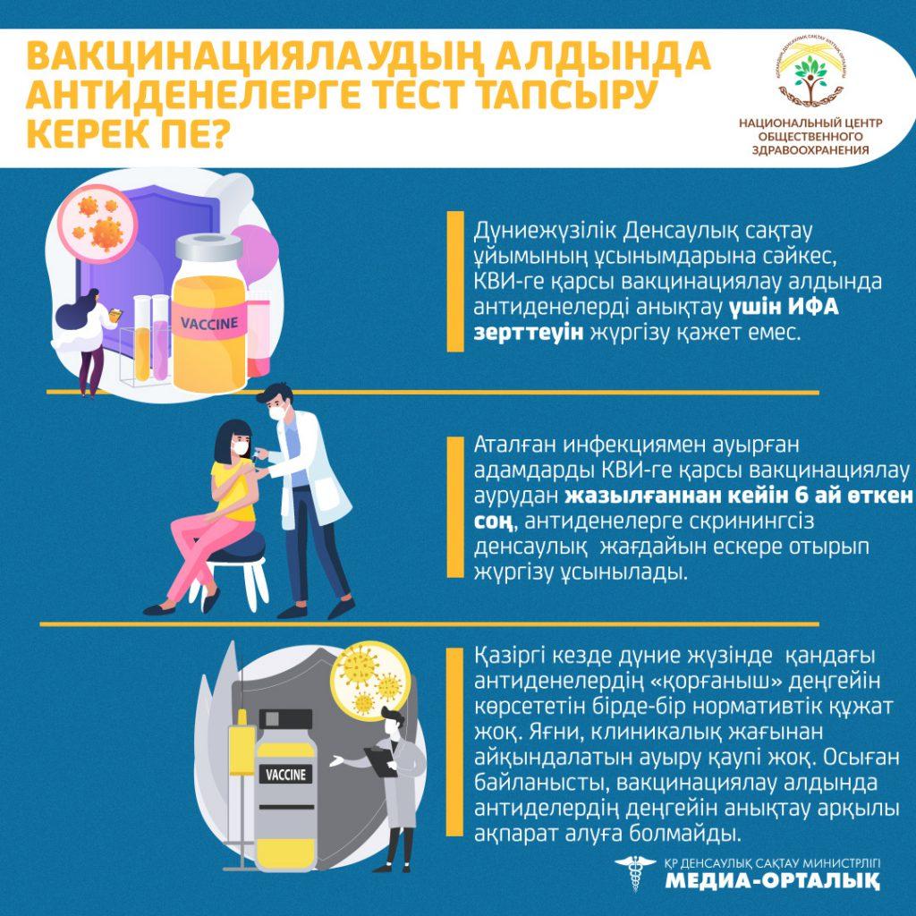 Вакцинация туралы